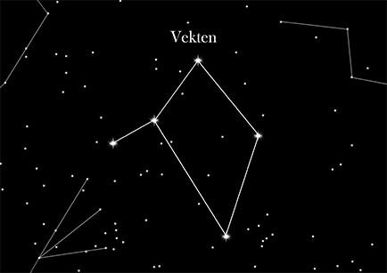 Vekten stjernetegn personlighet