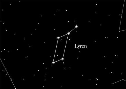 Lyren